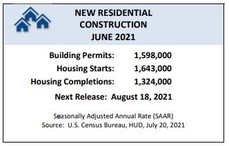 Housing starts1